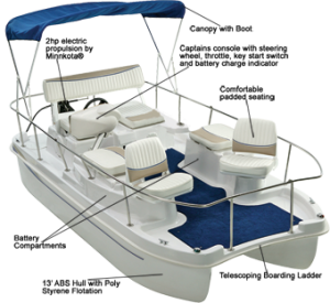 features_boatpic