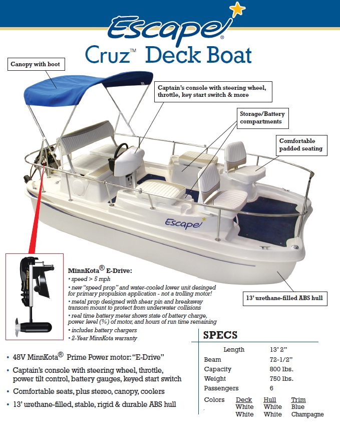 Escape Cruz Sales Brochure 2002